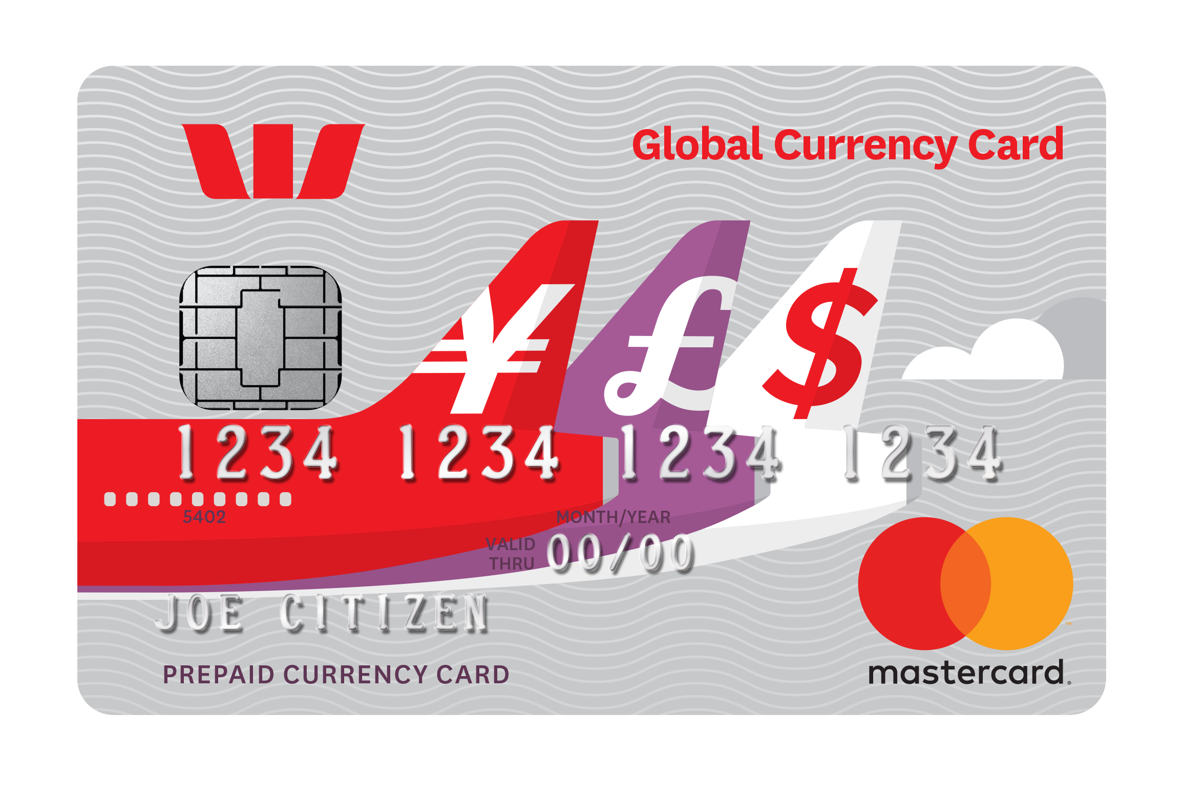 Forex card vs international debit card